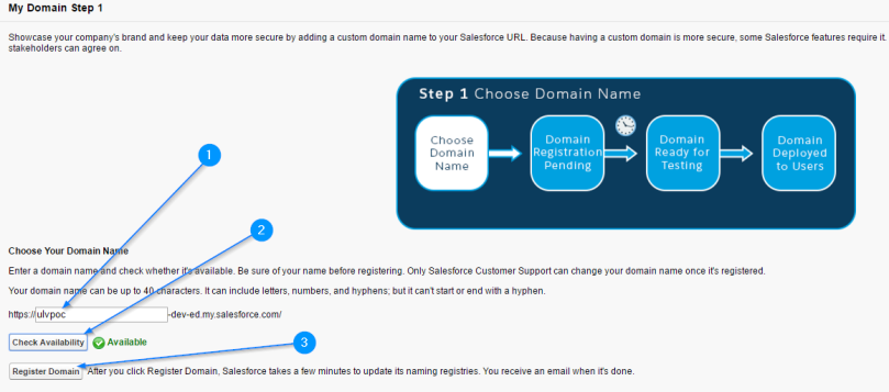 Configuring VMware Identity Manager for Salesforce – Part 1