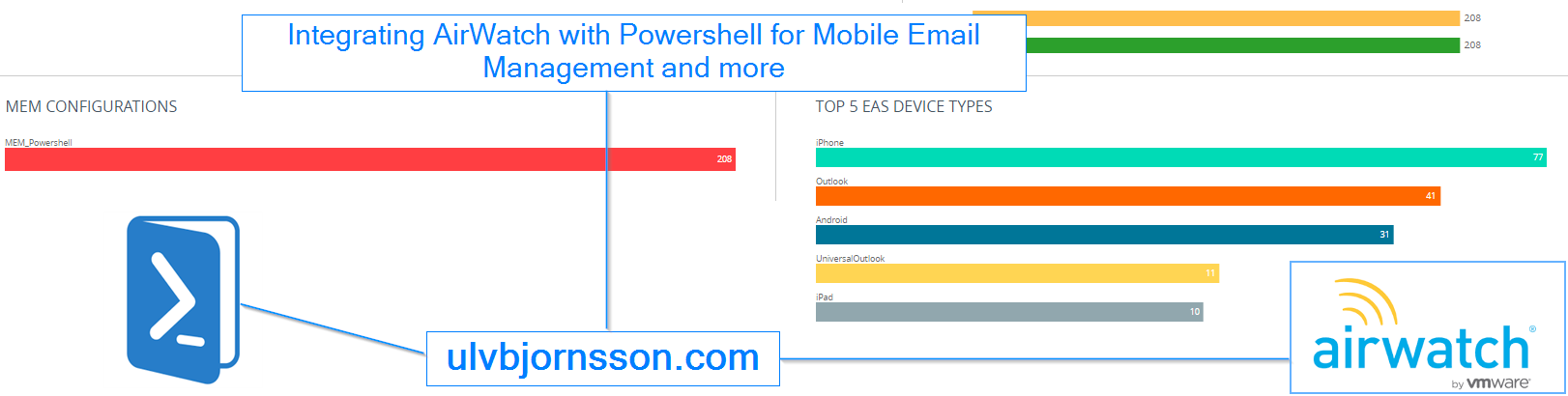 VMware AirWatch PowerShell Integration for Mobile Email
