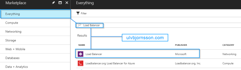 Azure Load Balancer in the Marketplace