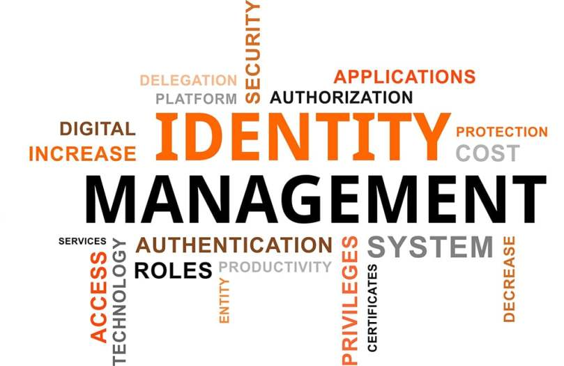 IMI-ID-Management